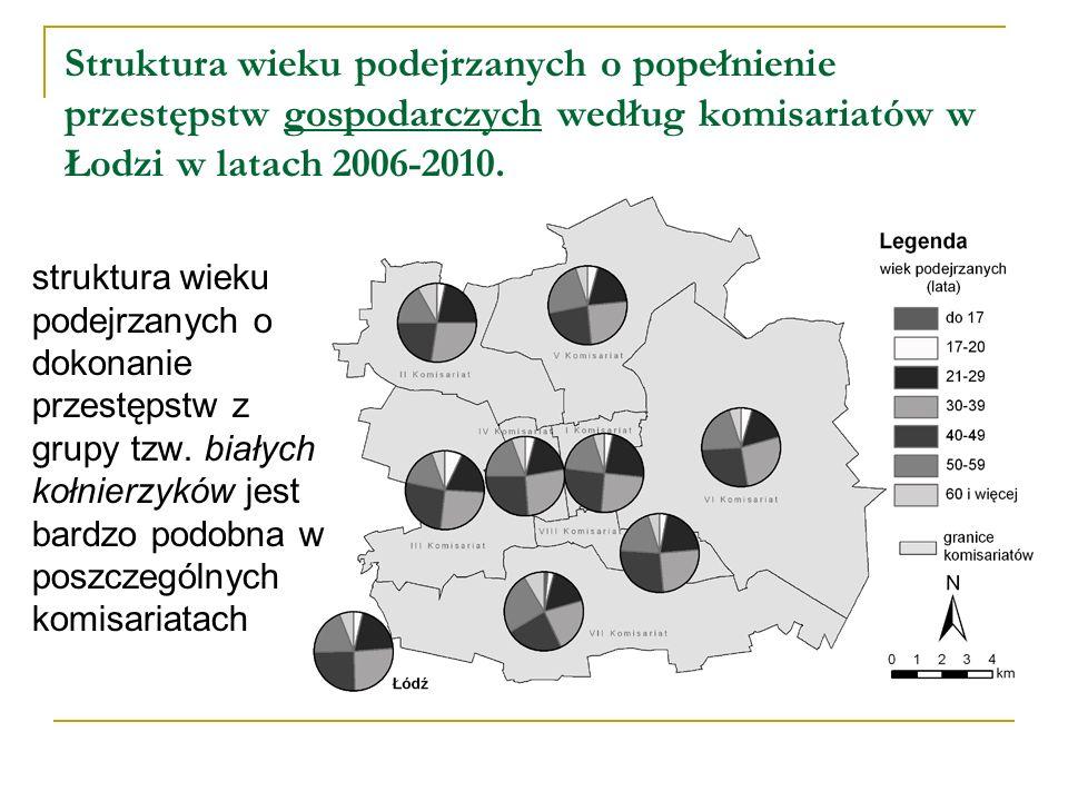 Struktura wieku podejrzanych o popełnienie przestępstw gospodarczych według komisariatów w Łodzi w latach 2006-2010.