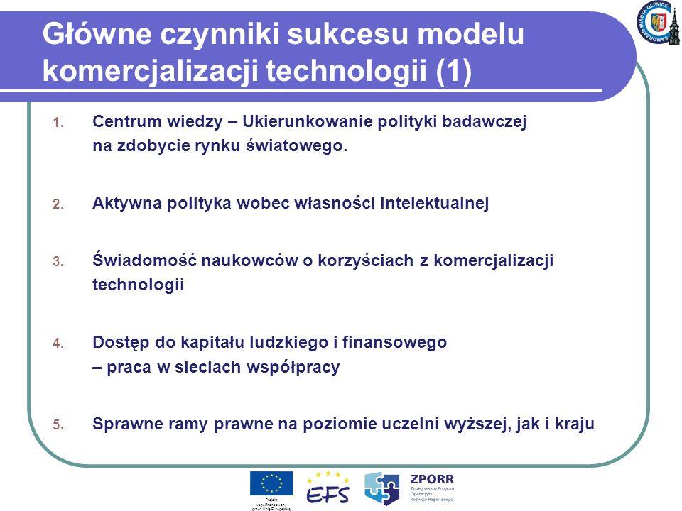 Główne czynniki sukcesu modelu komercjalizacji technologii (1)