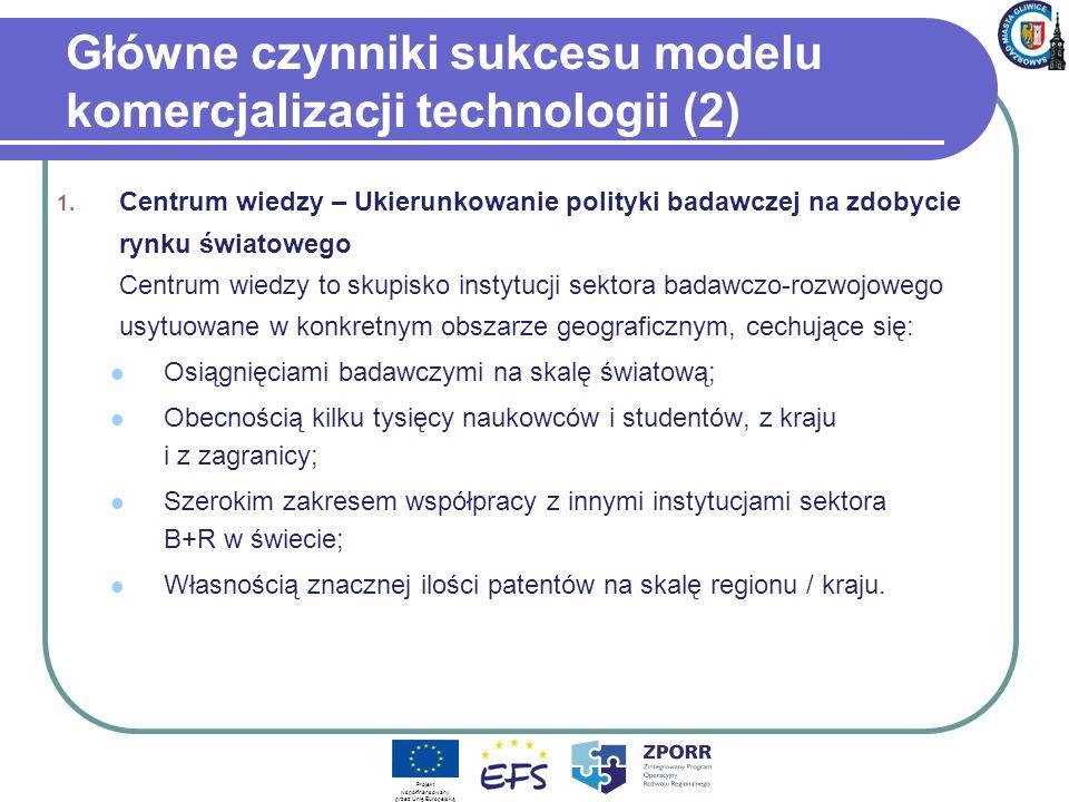 Główne czynniki sukcesu modelu komercjalizacji technologii (2)