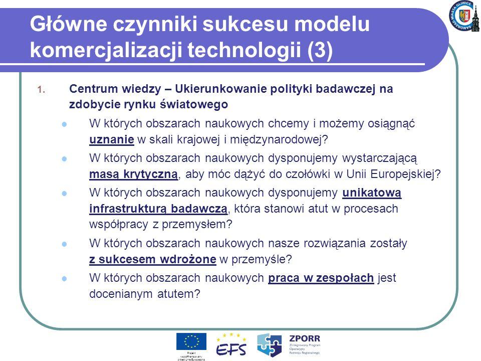 Główne czynniki sukcesu modelu komercjalizacji technologii (3)