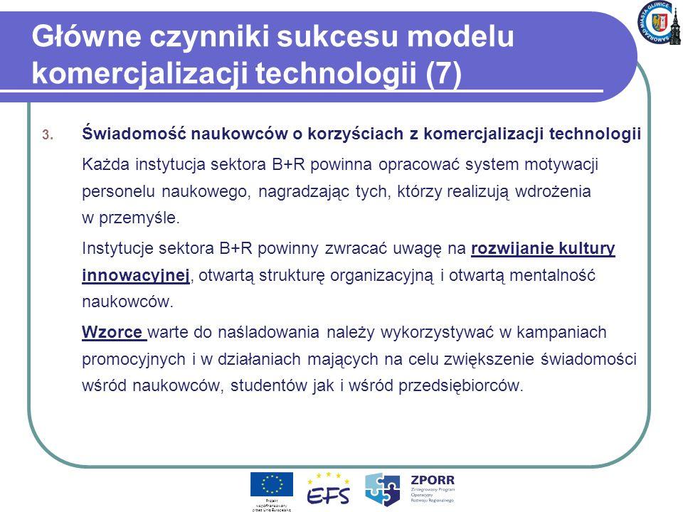 Główne czynniki sukcesu modelu komercjalizacji technologii (7)
