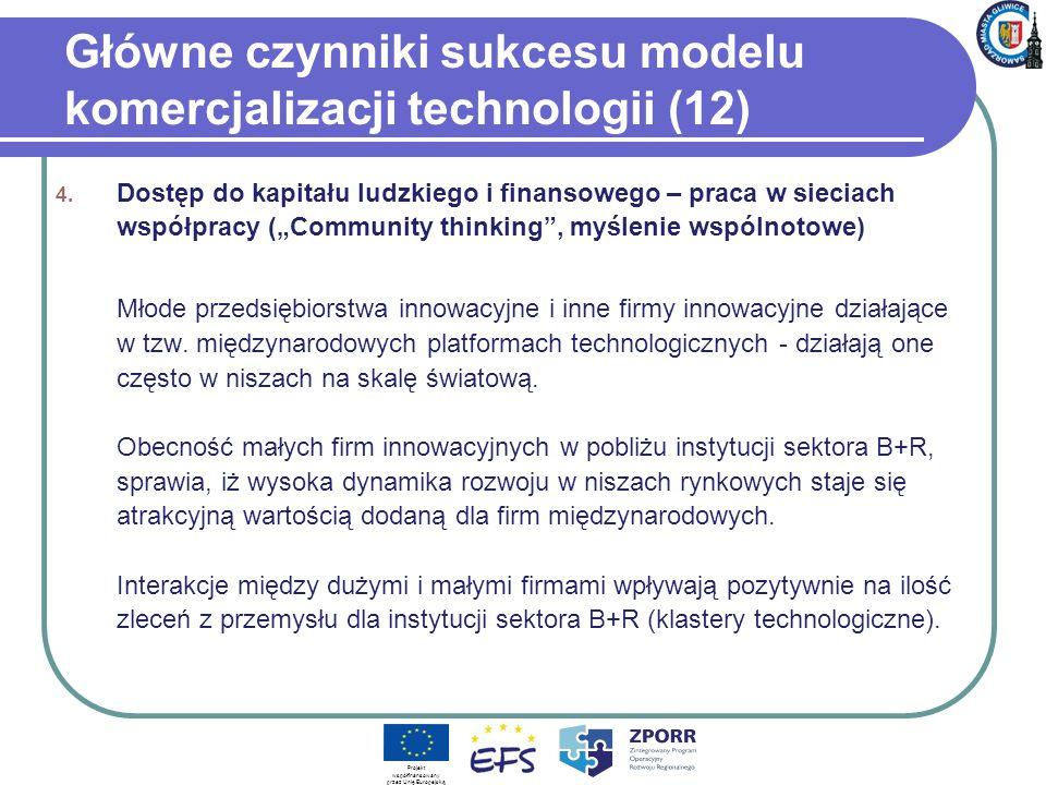 Główne czynniki sukcesu modelu komercjalizacji technologii (12)