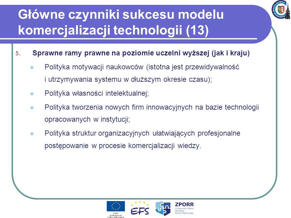 Główne czynniki sukcesu modelu komercjalizacji technologii (13)