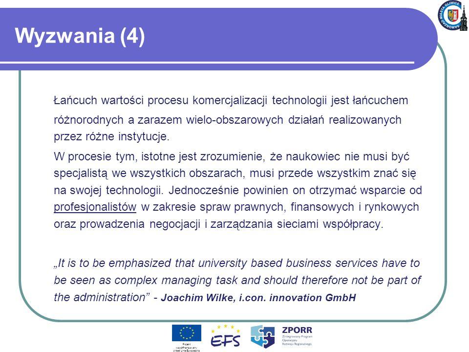 Projekt współfinansowany przez Unię Europejską