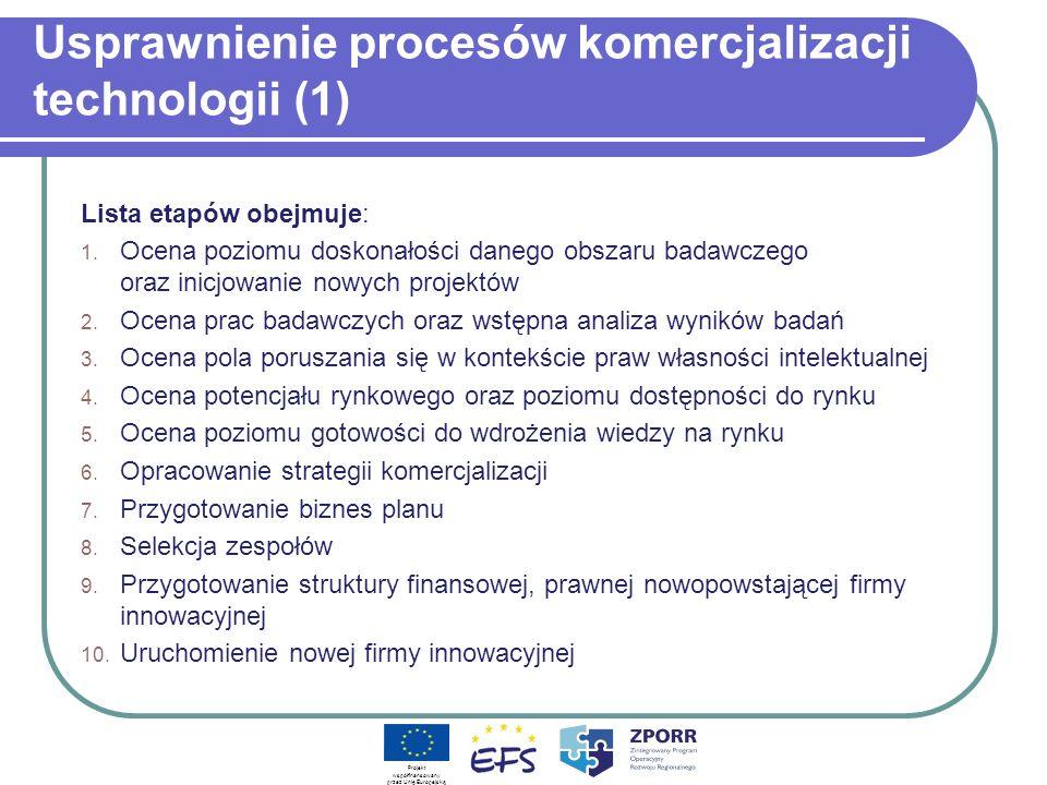 Usprawnienie procesów komercjalizacji technologii (1)
