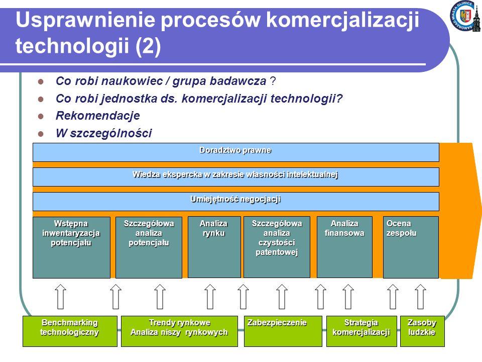 Usprawnienie procesów komercjalizacji technologii (2)