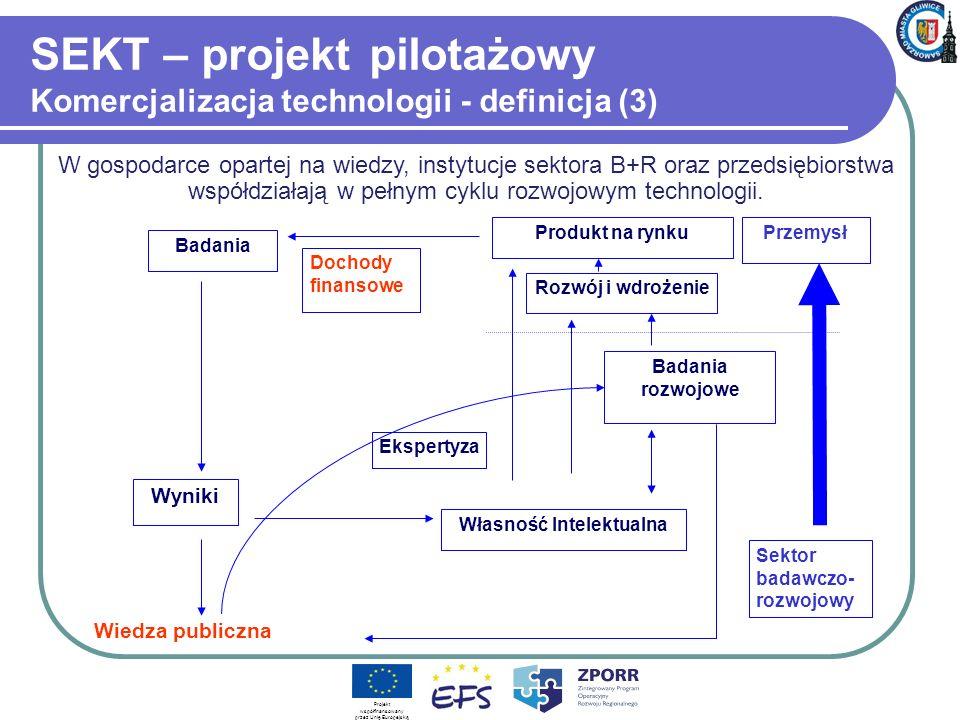 SEKT – projekt pilotażowy Komercjalizacja technologii - definicja (3)