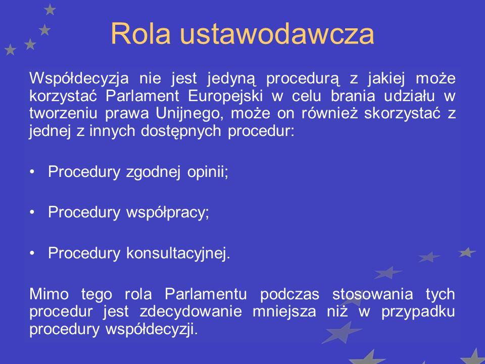 Rola ustawodawcza