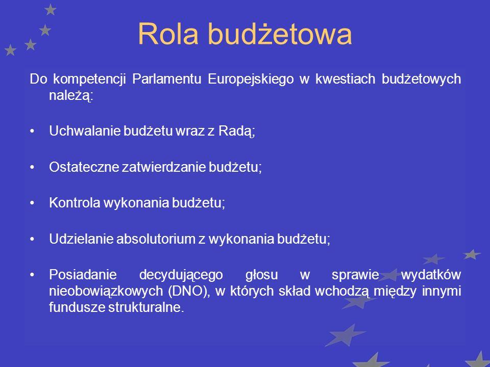Rola budżetowa Do kompetencji Parlamentu Europejskiego w kwestiach budżetowych należą: Uchwalanie budżetu wraz z Radą;