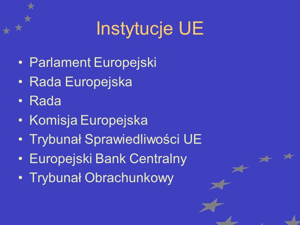 Instytucje UE Parlament Europejski Rada Europejska Rada