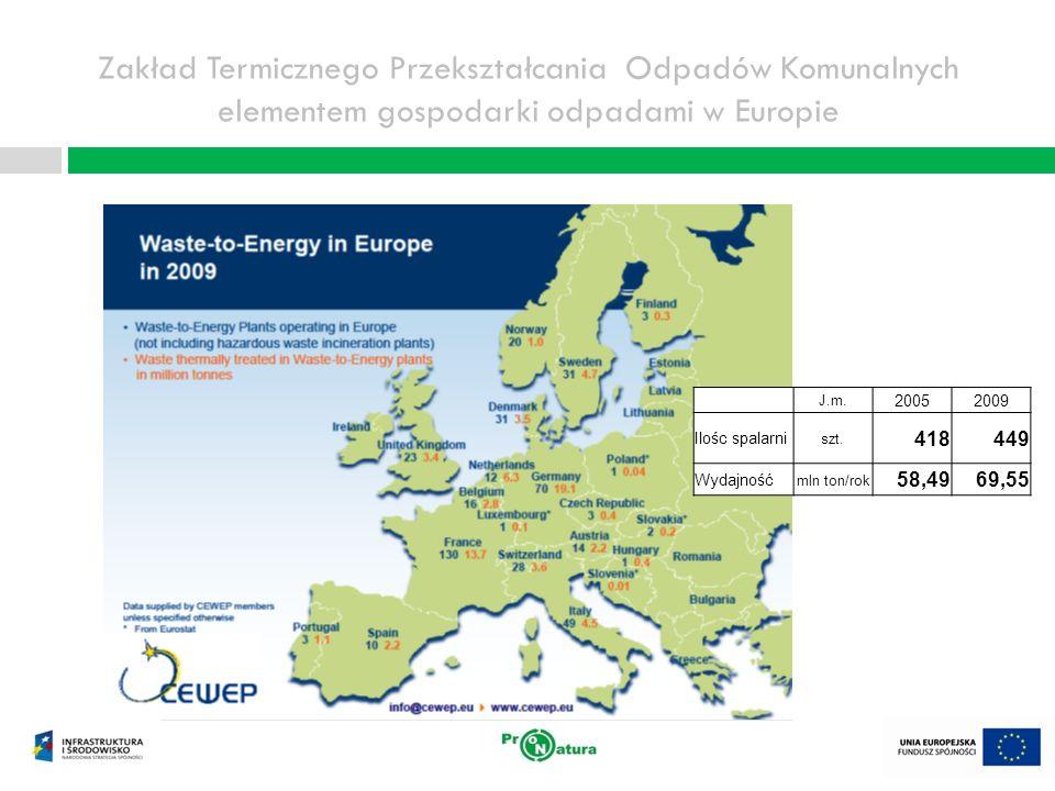 Zakład Termicznego Przekształcania Odpadów Komunalnych elementem gospodarki odpadami w Europie