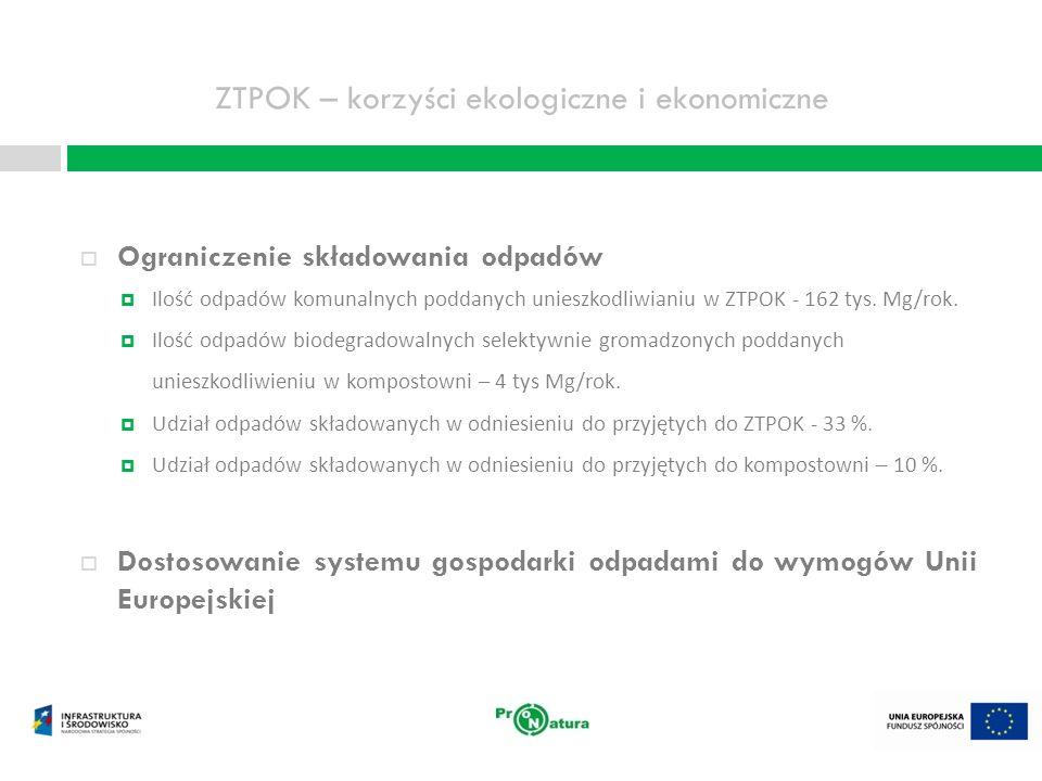 ZTPOK – korzyści ekologiczne i ekonomiczne