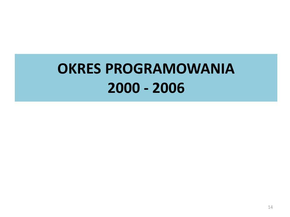 OKRES PROGRAMOWANIA 2000 - 2006