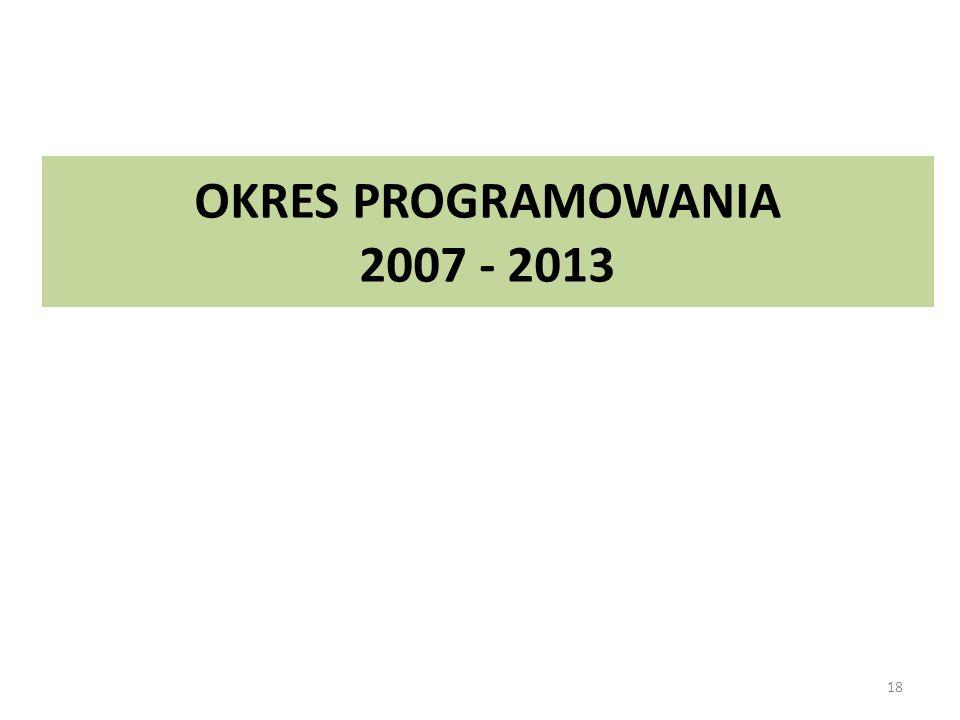 OKRES PROGRAMOWANIA 2007 - 2013