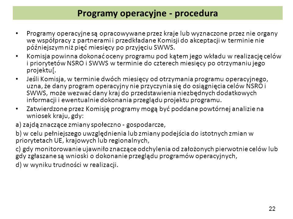 Programy operacyjne - procedura