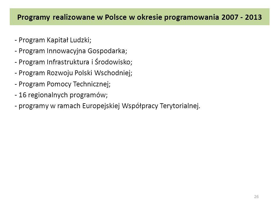Programy realizowane w Polsce w okresie programowania 2007 - 2013