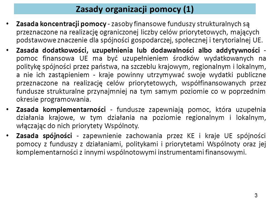 Zasady organizacji pomocy (1)