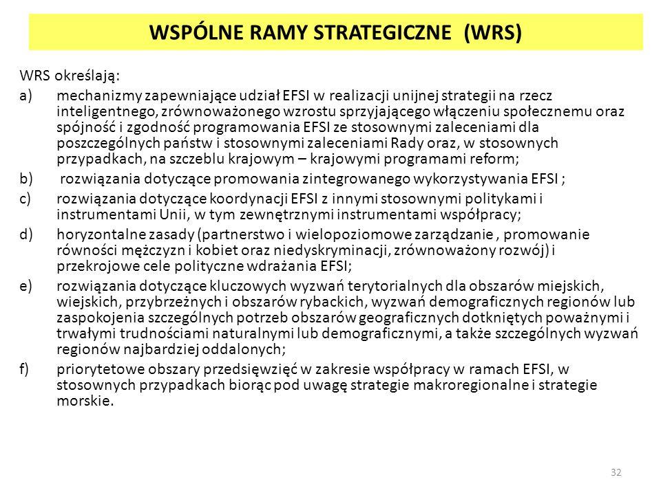 WSPÓLNE RAMY STRATEGICZNE (WRS)