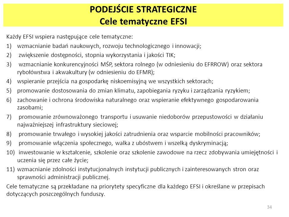 PODEJŚCIE STRATEGICZNE Cele tematyczne EFSI