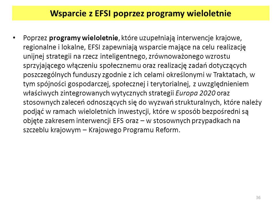 Wsparcie z EFSI poprzez programy wieloletnie