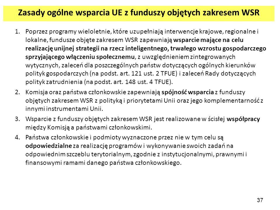 Zasady ogólne wsparcia UE z funduszy objętych zakresem WSR