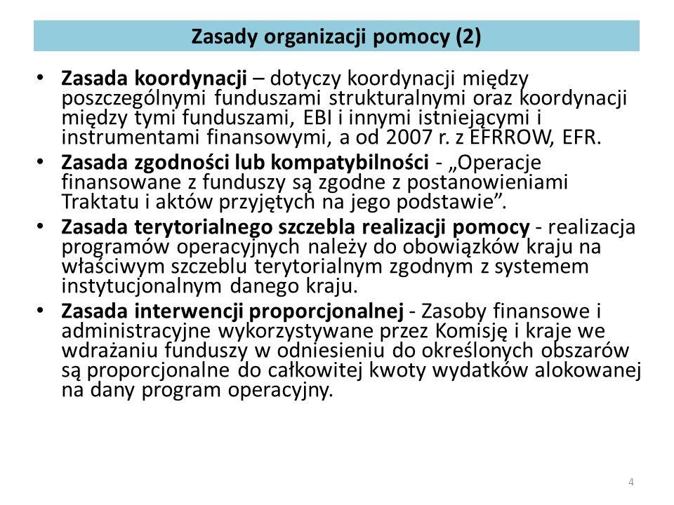 Zasady organizacji pomocy (2)