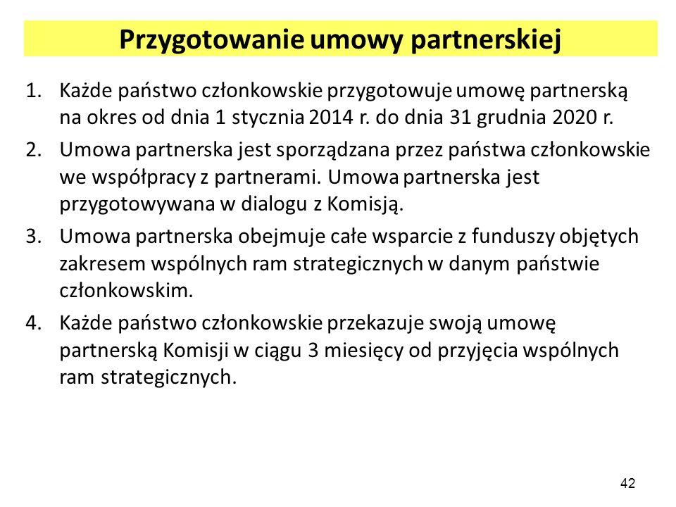 Przygotowanie umowy partnerskiej