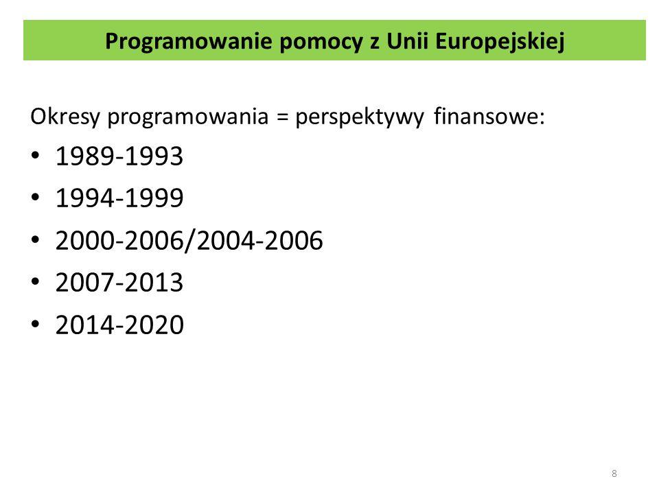 Programowanie pomocy z Unii Europejskiej