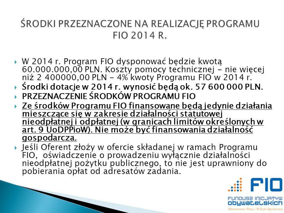 ŚRODKI PRZEZNACZONE NA REALIZACJĘ PROGRAMU FIO 2014 R.