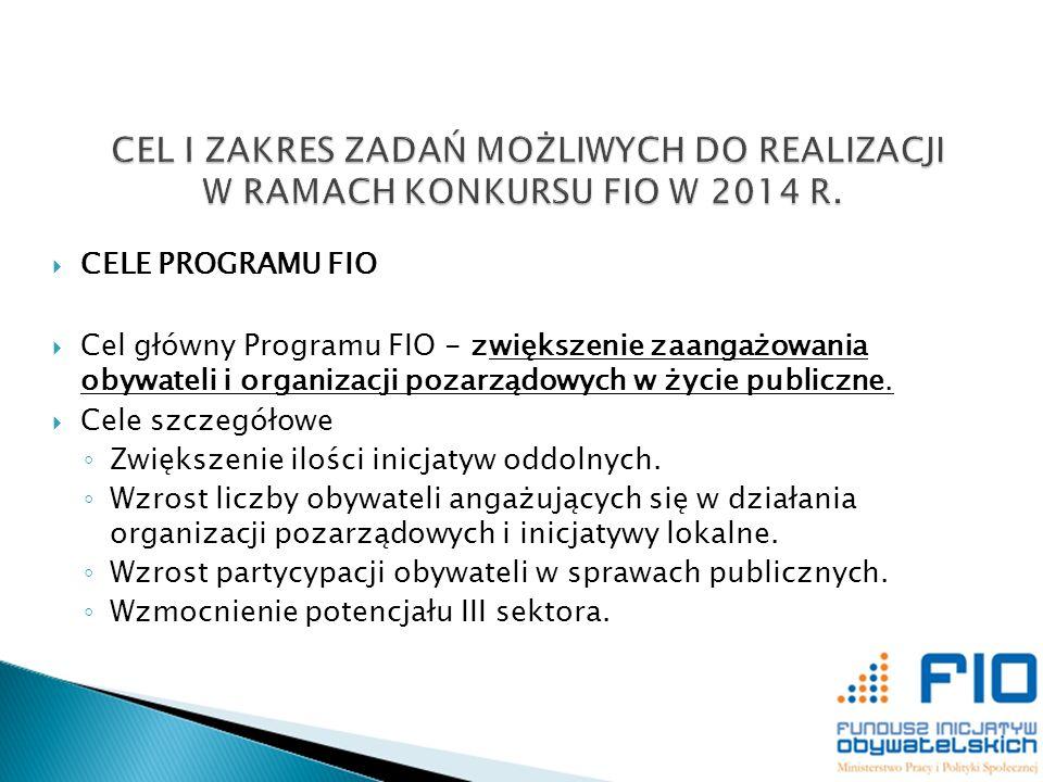CEL I ZAKRES ZADAŃ MOŻLIWYCH DO REALIZACJI W RAMACH KONKURSU FIO W 2014 R.