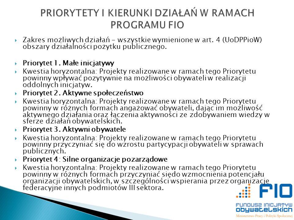 PRIORYTETY I KIERUNKI DZIAŁAŃ W RAMACH PROGRAMU FIO