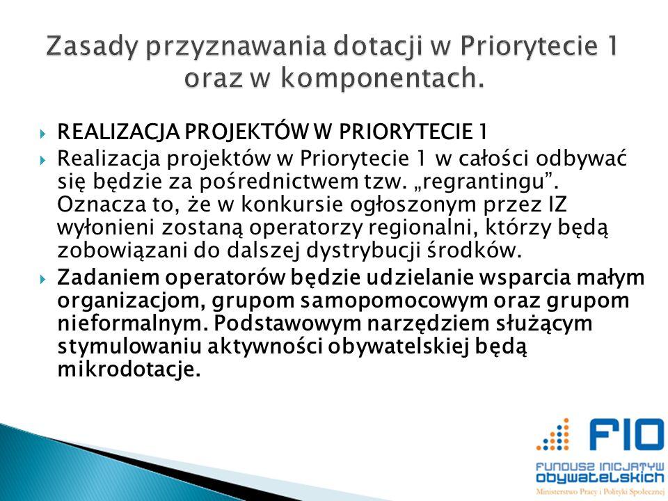 Zasady przyznawania dotacji w Priorytecie 1 oraz w komponentach.