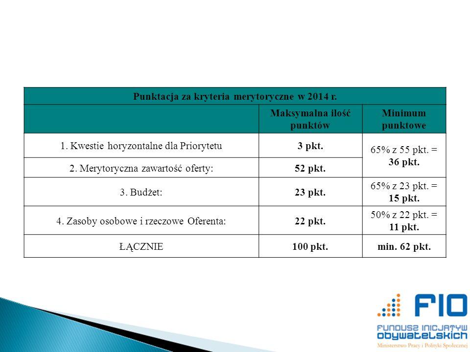 Punktacja za kryteria merytoryczne w 2014 r. Maksymalna ilość punktów