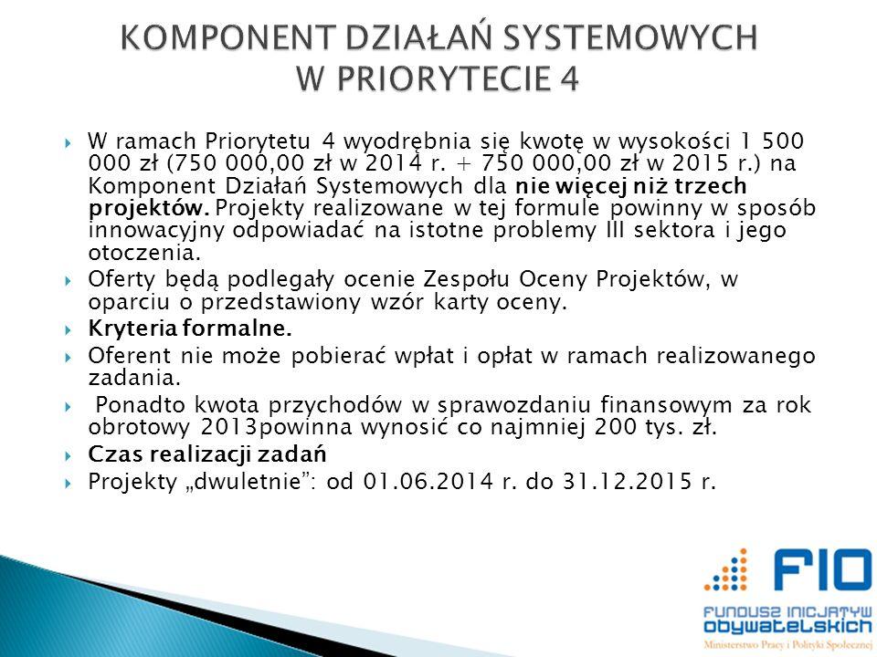 KOMPONENT DZIAŁAŃ SYSTEMOWYCH W PRIORYTECIE 4