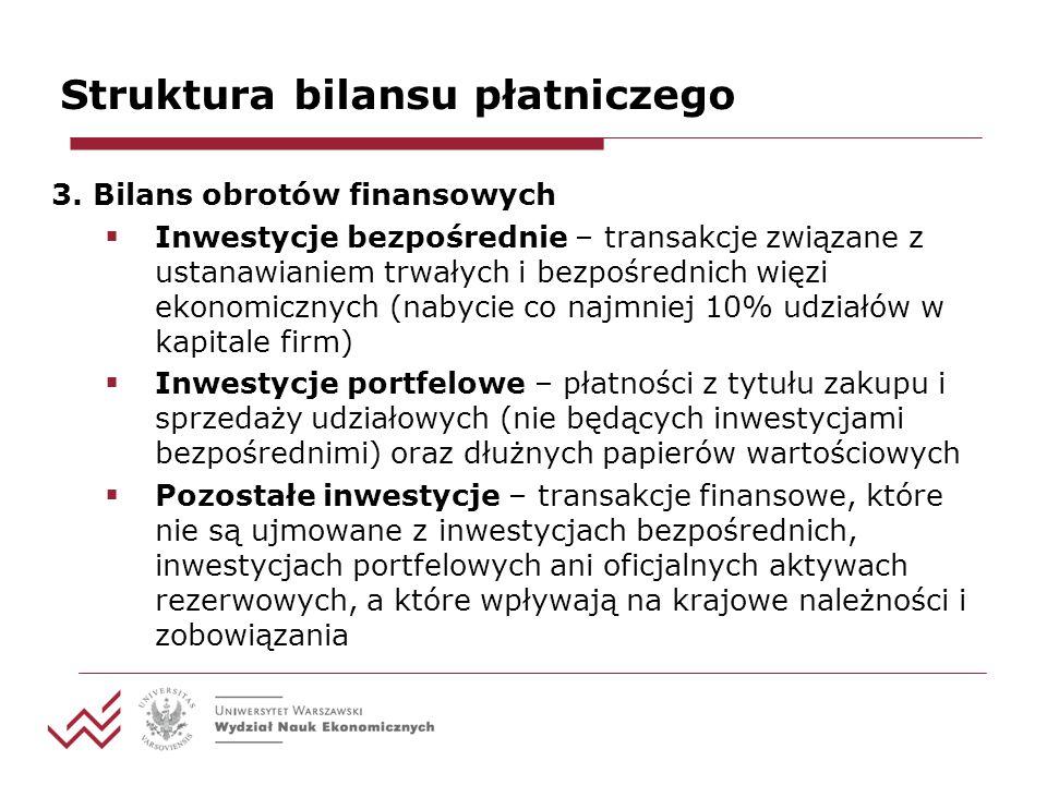 Struktura bilansu płatniczego