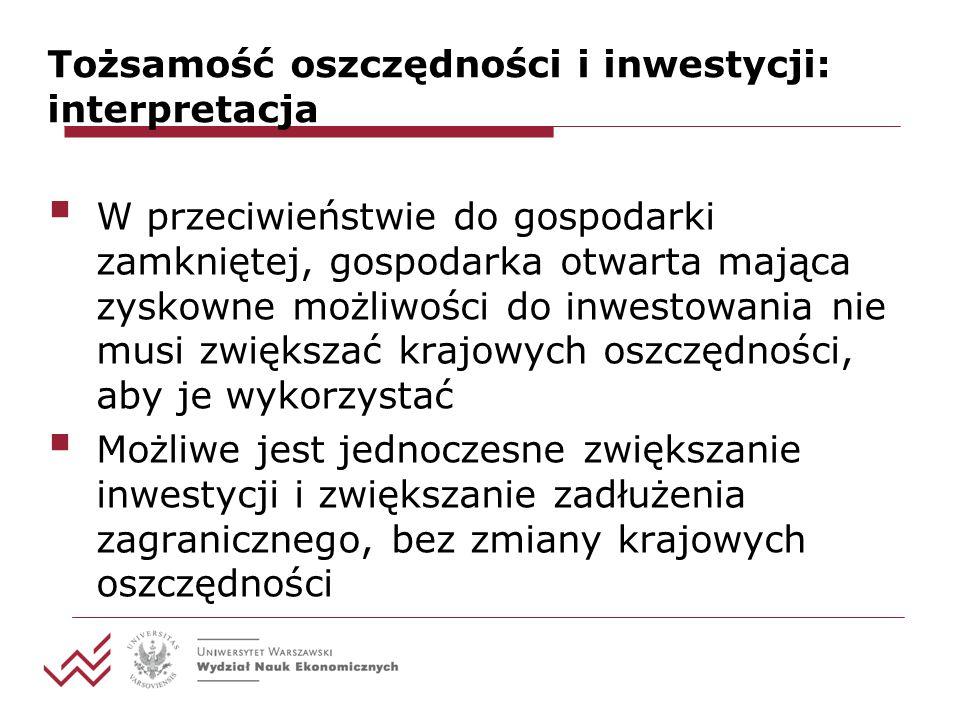 Tożsamość oszczędności i inwestycji: interpretacja