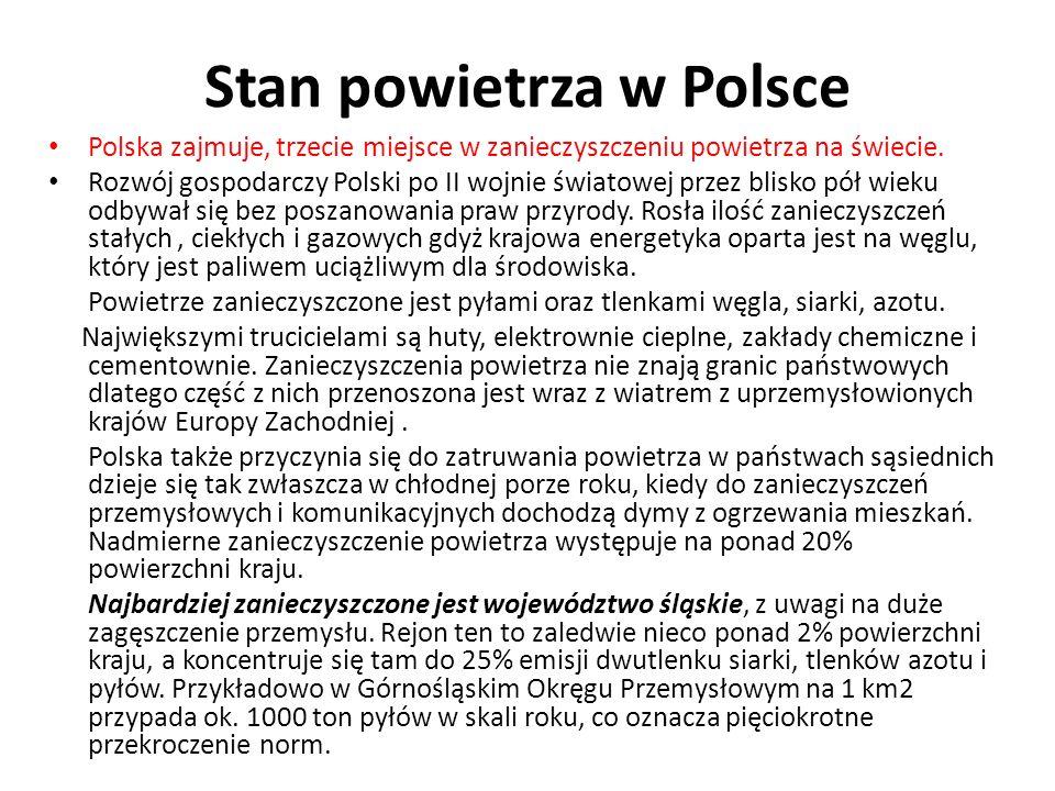 Stan powietrza w Polsce