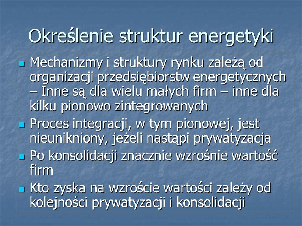 Określenie struktur energetyki