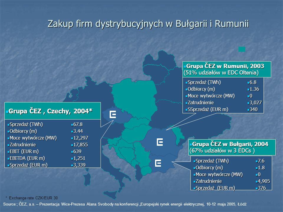 Zakup firm dystrybucyjnych w Bułgarii i Rumunii