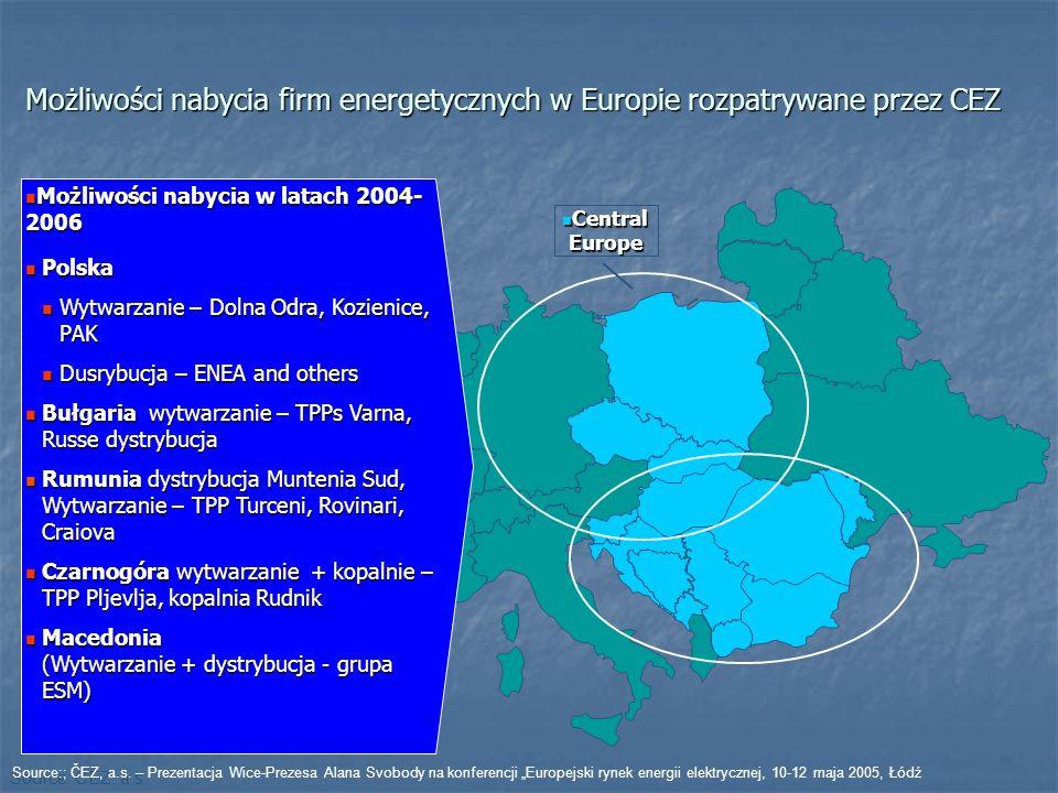 Możliwości nabycia firm energetycznych w Europie rozpatrywane przez CEZ