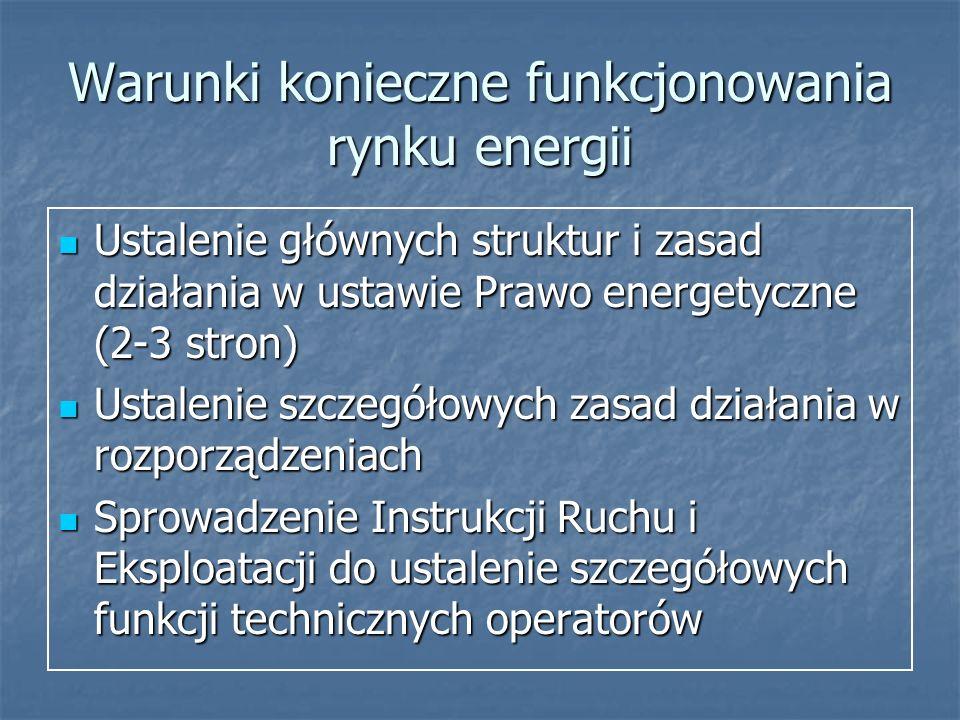 Warunki konieczne funkcjonowania rynku energii