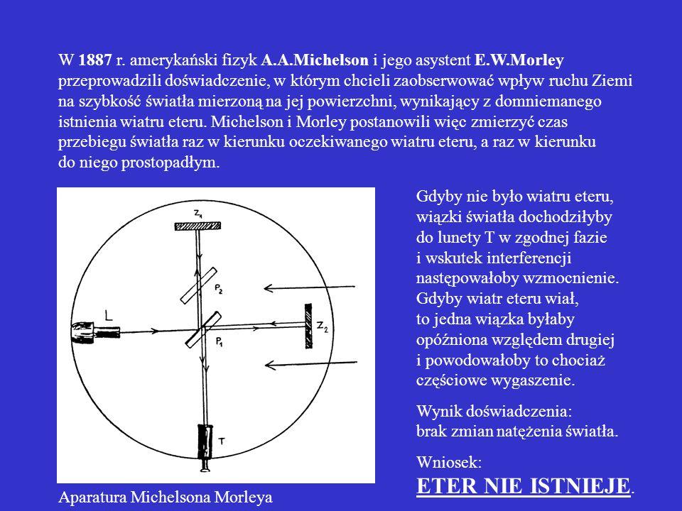 W 1887 r. amerykański fizyk A. A. Michelson i jego asystent E. W