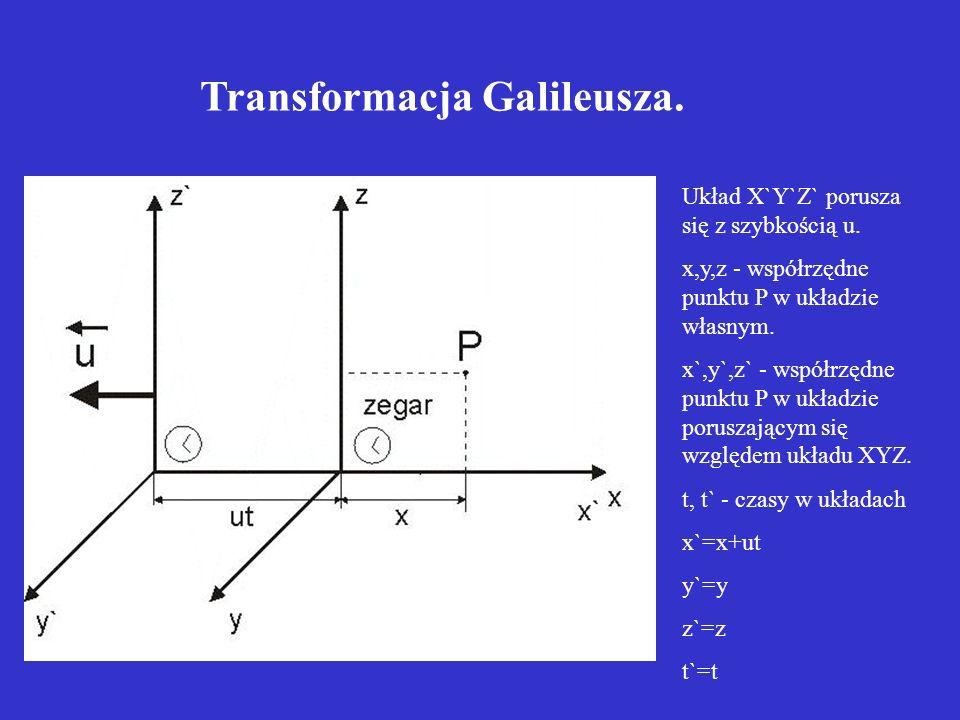 Transformacja Galileusza.