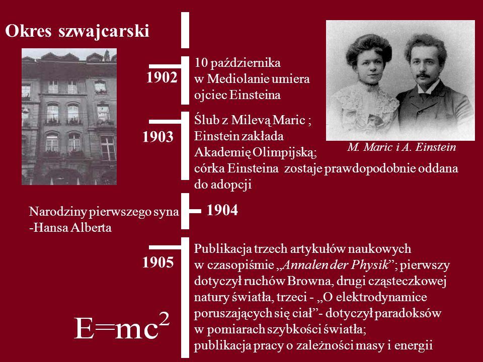 Okres szwajcarski 10 października w Mediolanie umiera ojciec Einsteina. 1902.