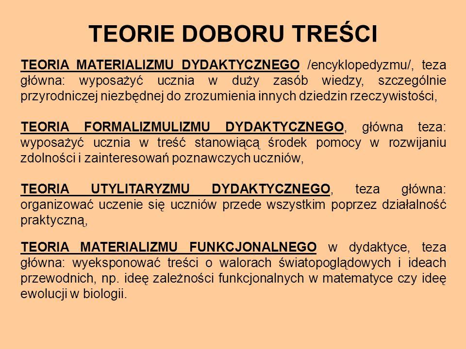 TEORIE DOBORU TREŚCI