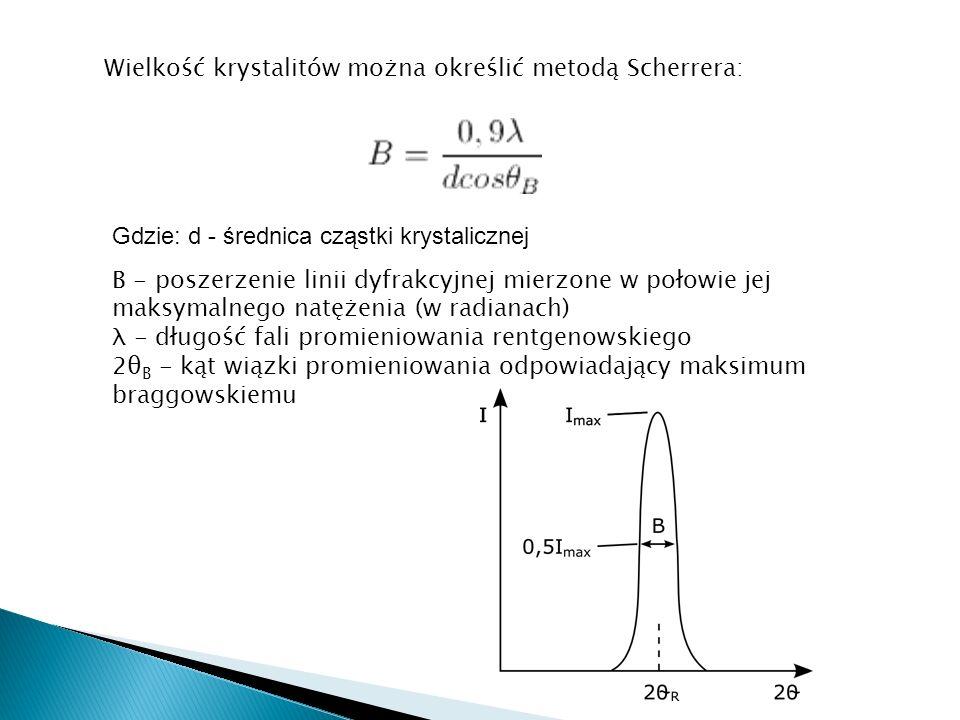 Wielkość krystalitów można określić metodą Scherrera: