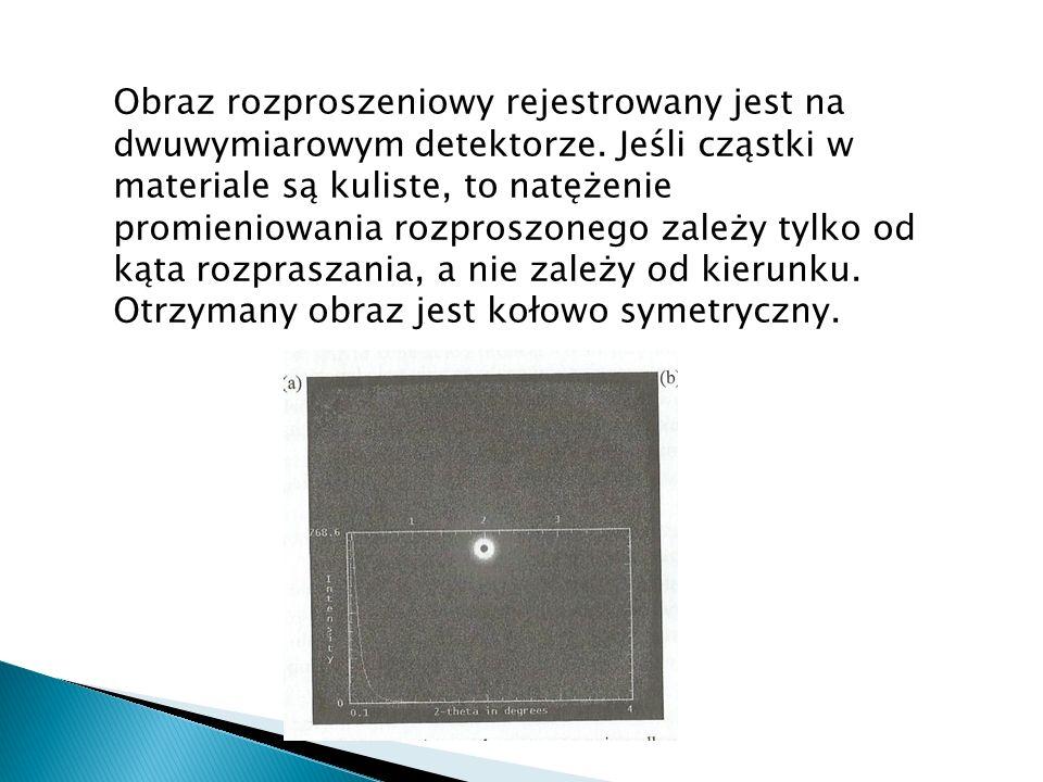 Obraz rozproszeniowy rejestrowany jest na dwuwymiarowym detektorze