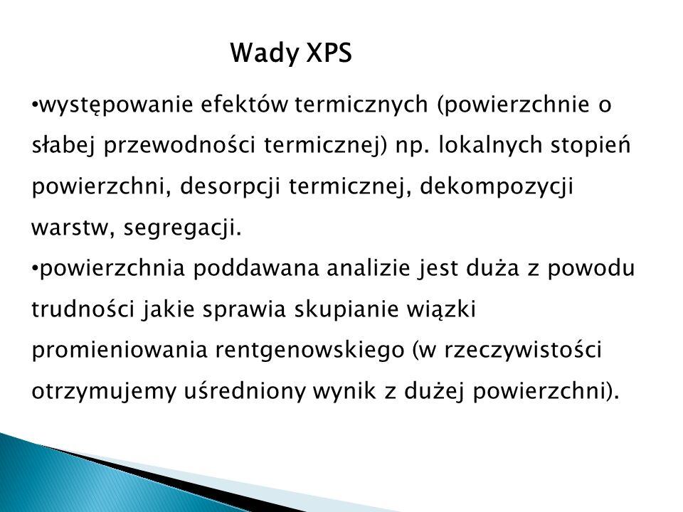 Wady XPS