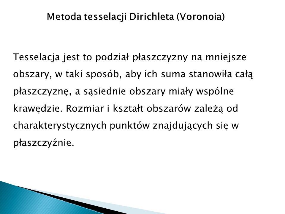 Metoda tesselacji Dirichleta (Voronoia)