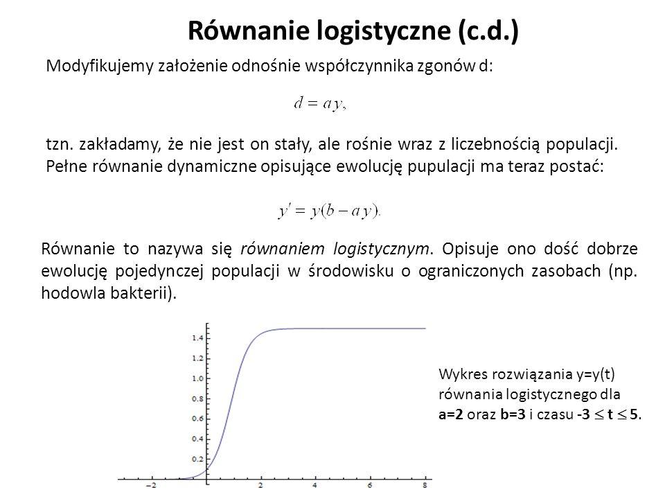 Równanie logistyczne (c.d.)